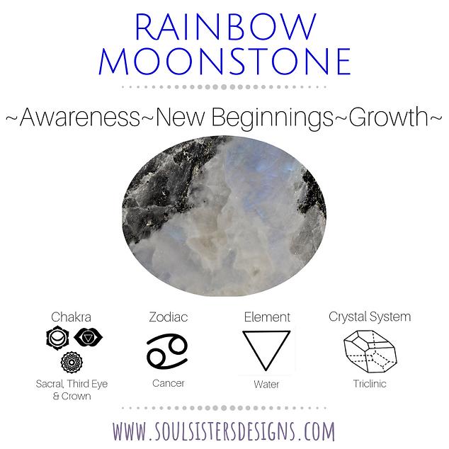 Rainbow Moonstone Info Graph.png