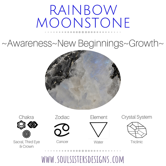 Rainbow Moonstone Info Graph.png