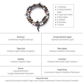 Custom Women's Bracelet for Gen.png