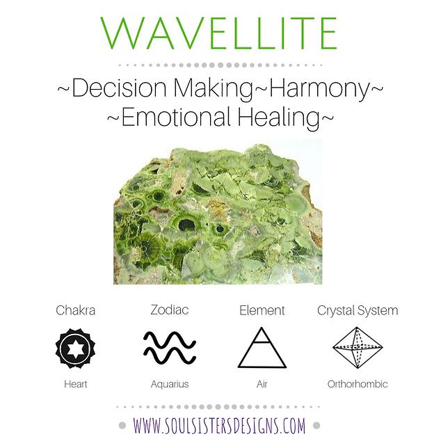 Wavelite INFO GRAPHIC.png