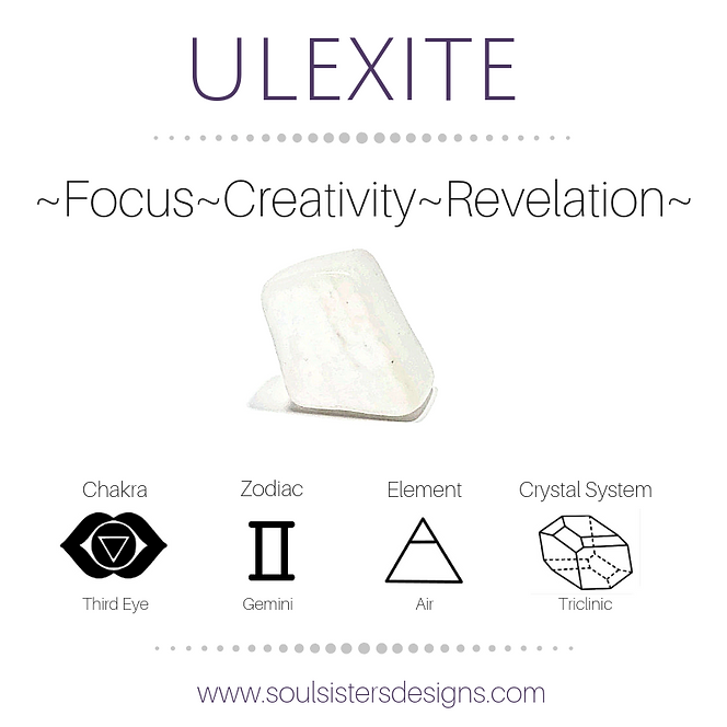Ulexite INFO GRAPHIC.png