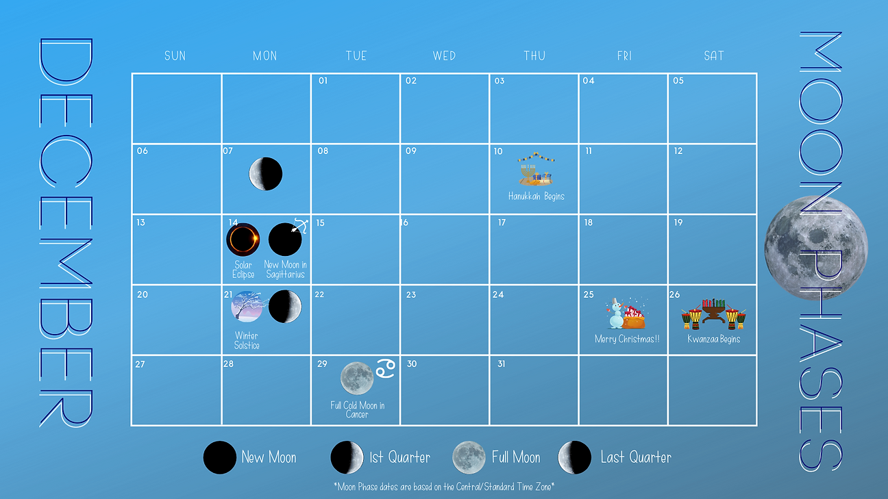 December 2020 moon phases calendar.png