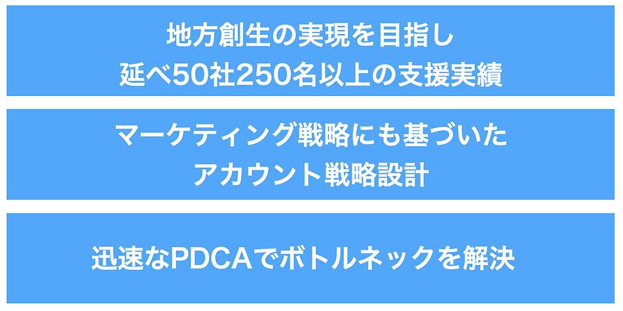 スクリーンショット 2021-07-23 18.33.01.png