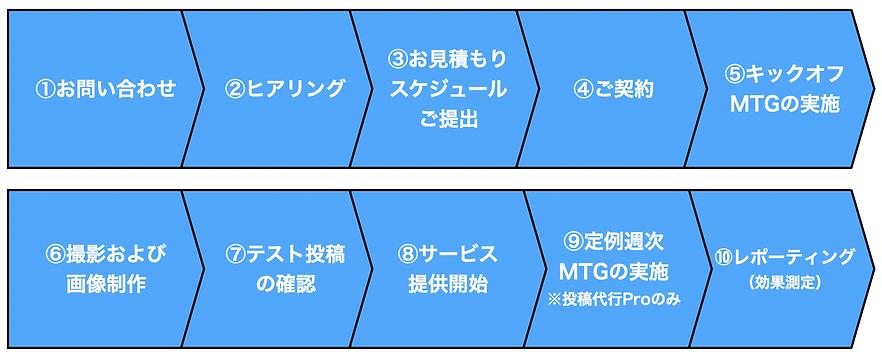 スクリーンショット 2021-05-15 10.38.41.png