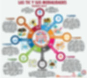 modalidades-educativas-tic-infografia.jp