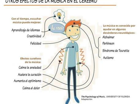 La música en la clase de ELE III: la memoria afectiva.