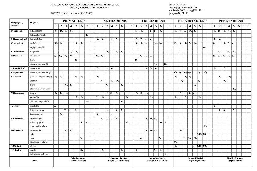 5-10 kl. pamokų tvarkaraštis nuo 2020-09
