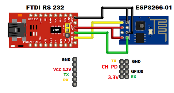 ESP8266-01 Gravando firmware NodeMCU - parte 1