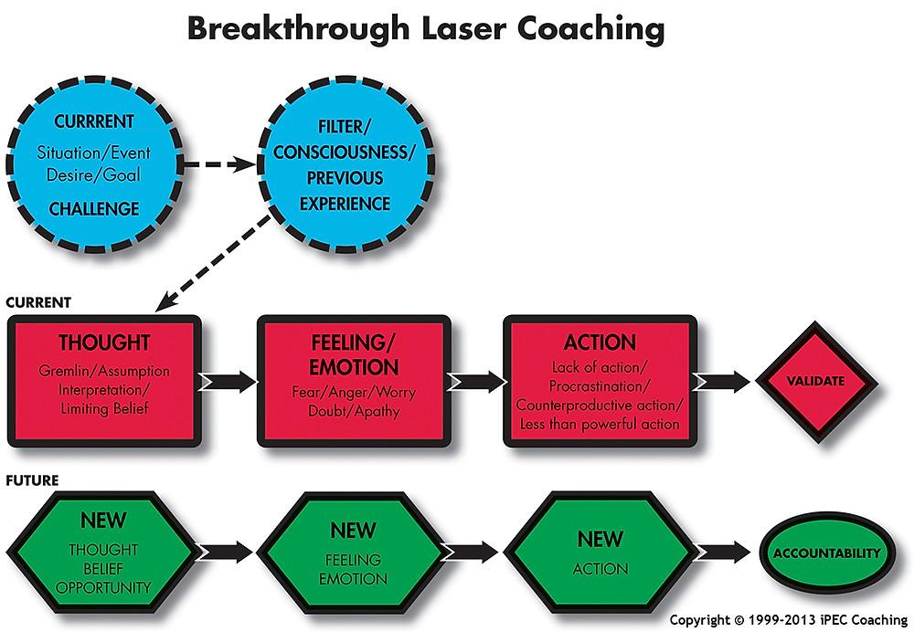 BreakthroughLaserCoaching-color.jpg