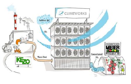 Planta comercial que suga CO2 será inaugurada