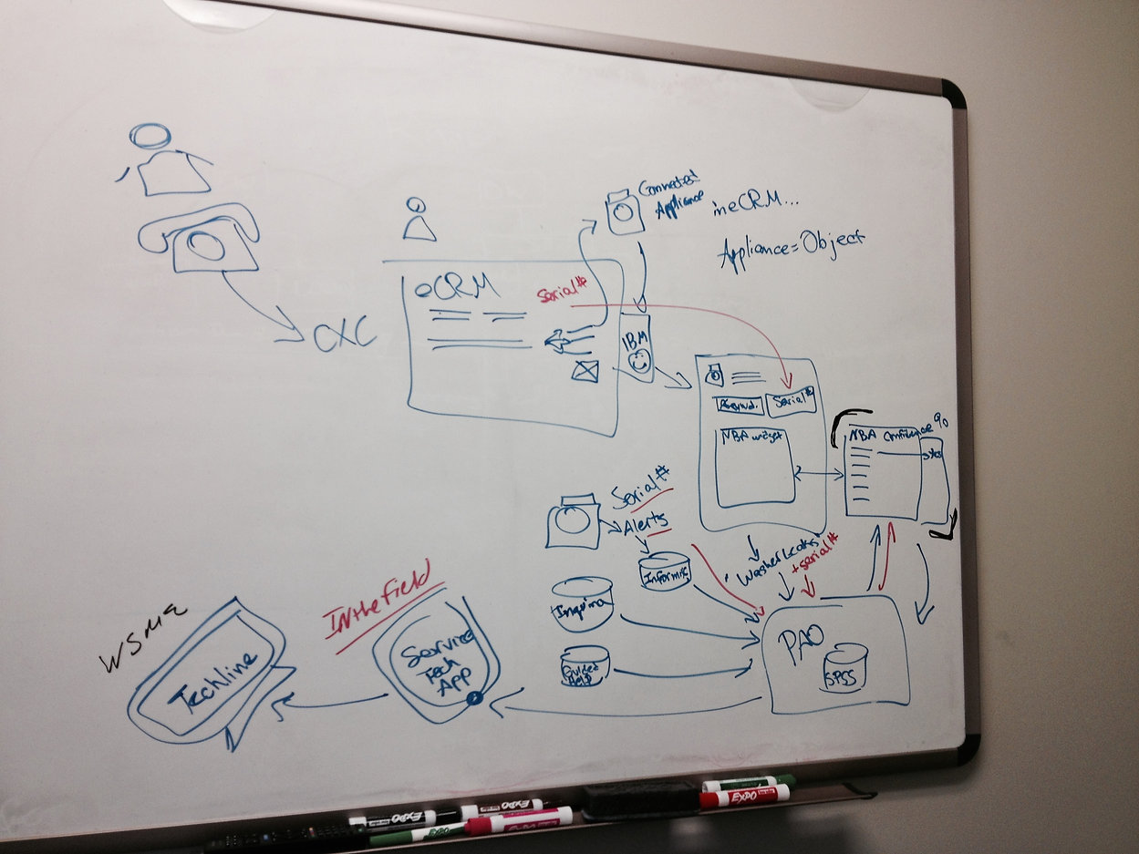 Whirlpool_Whiteboard_sketches 17.jpg