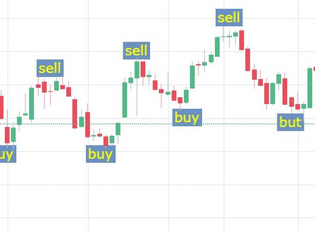 Swing trading: meaning and explanation