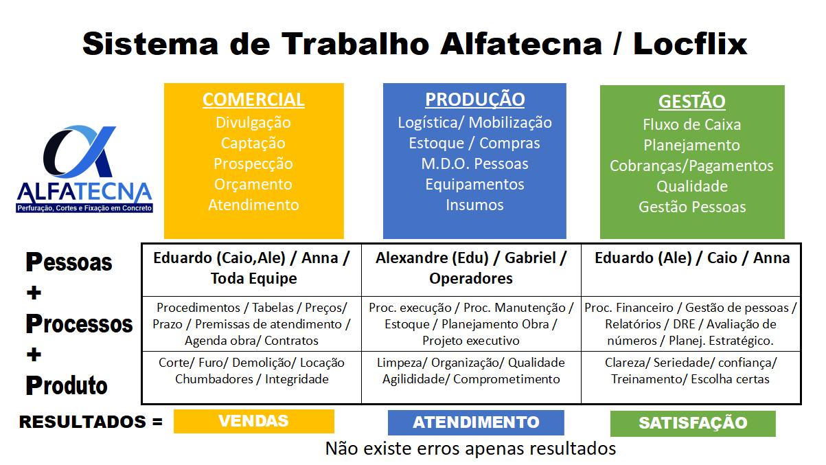Planejamento Alfa - Sistema0001.png