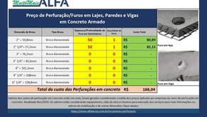 Planilha Grátis para Orçar custos de Perfuração em Concreto
