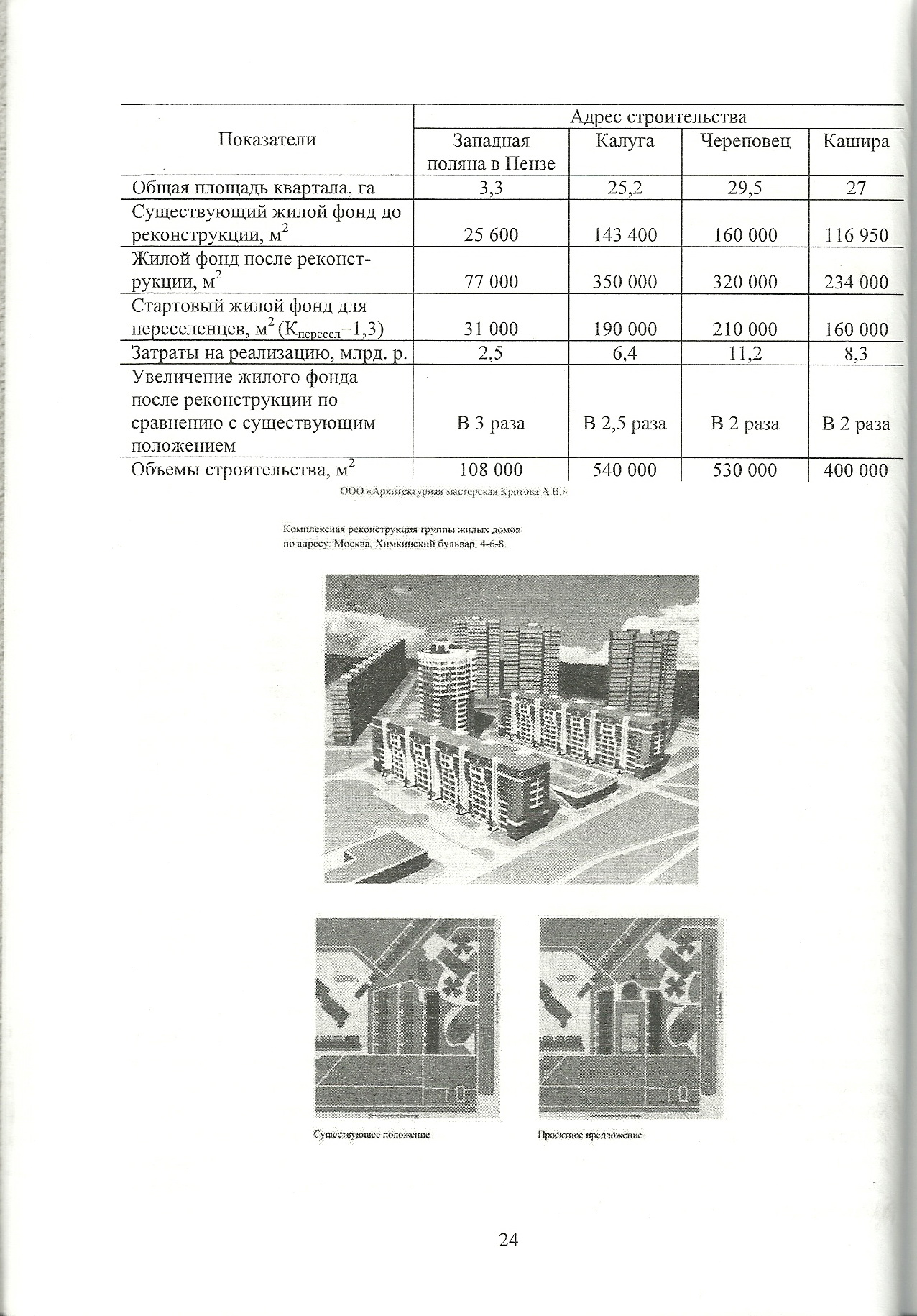 стрю 24