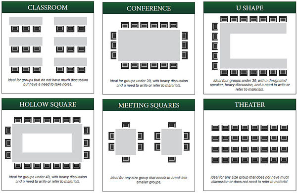 Conference shape types