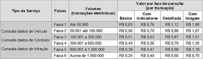 WSD Tabela Preços Portaria 2444.png
