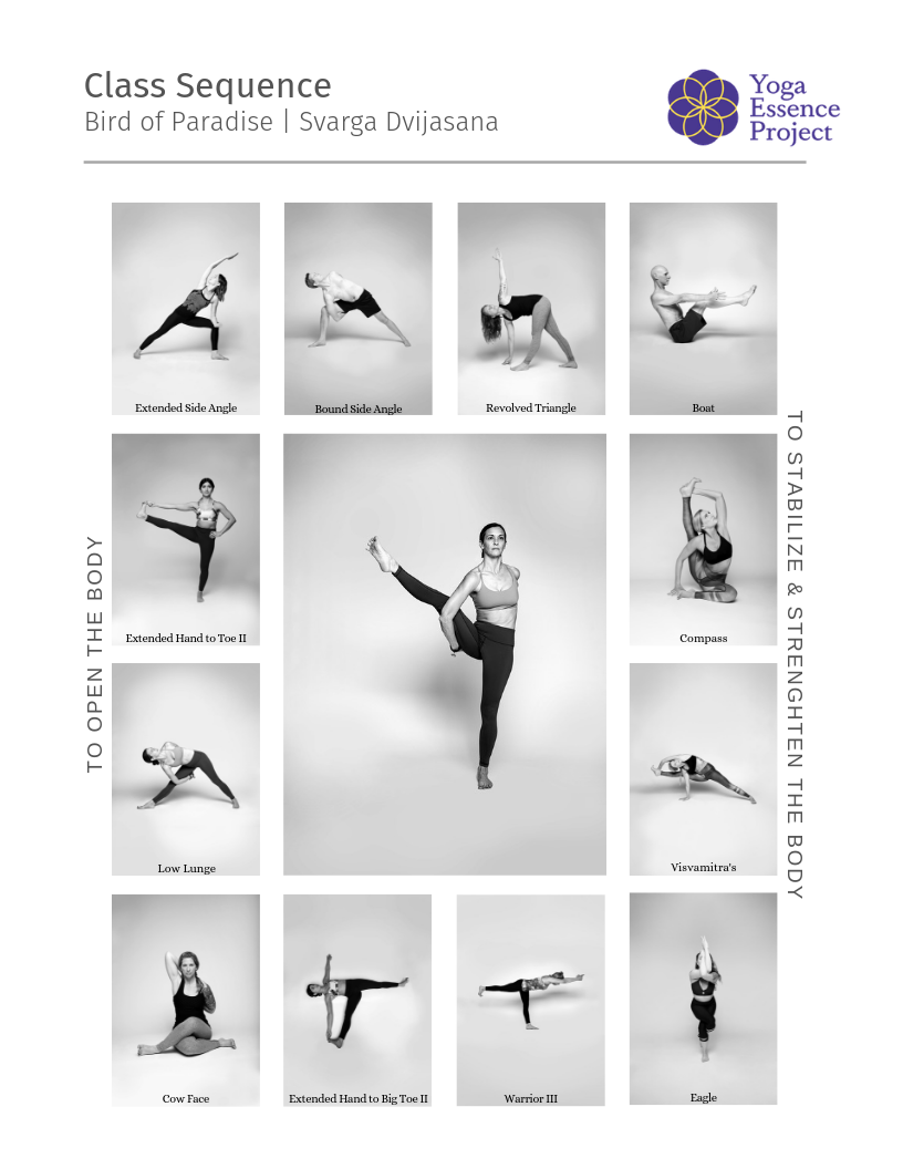 Peak pose yoga sequence