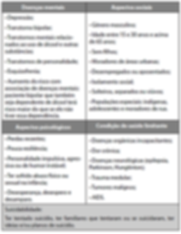 Prevenção ao Suicídio - Flor de Cerejeira Instituto de Psicologia