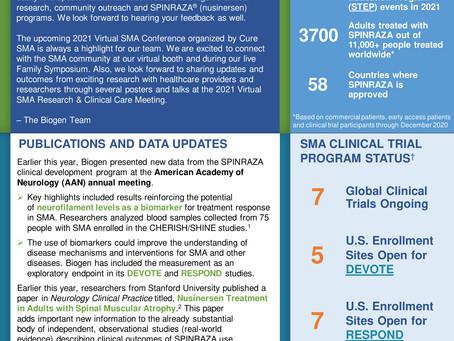 Community Updates from Biogen
