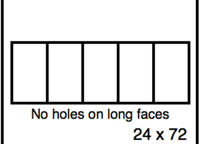 Rectangular Benchwork – 24 x 72