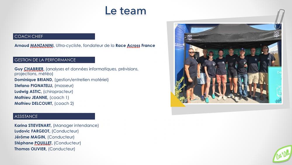 Team RAAM 2019