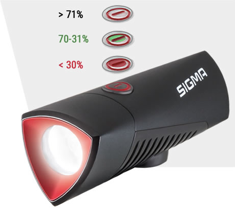 indicateur de batterie du Buster 700 Sigma Sport