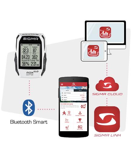 Le Rox 11.0 est paramétrable via smartphone