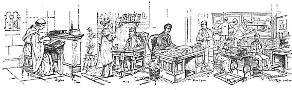 History of Copying up to the Typewriter