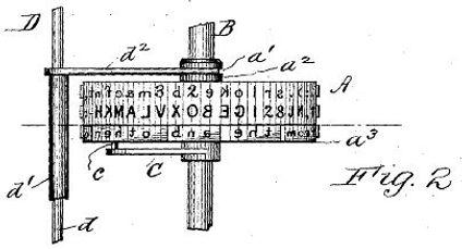 Blickensderfer Typewheel Patent