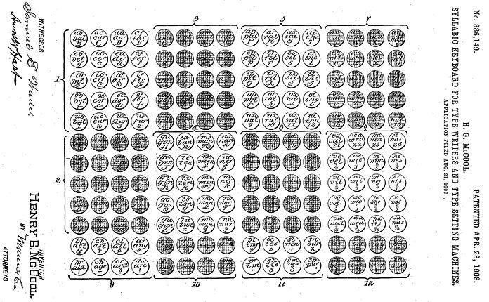 McCool Syllabic Typewriter