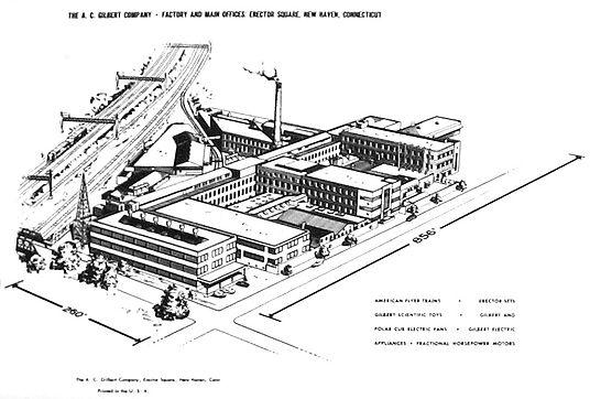 A.C. Gilbert Company Factory