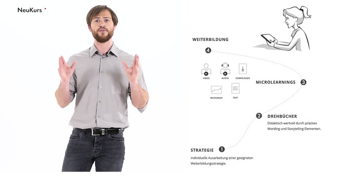 NeuKurs - Microlearnings.mp4