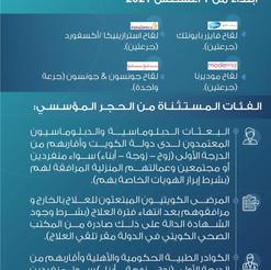 اللقاحات المعتمدة بدولة الكويت والفئات المستثناة من الحجر المؤسسي