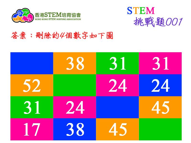 STEM挑戰題001答案