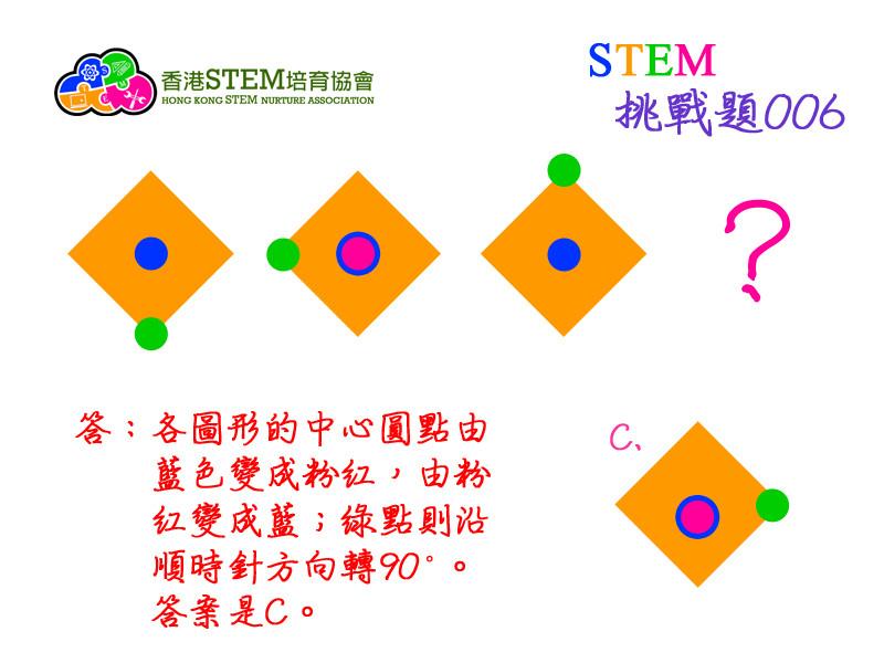 STEM挑戰題006答案