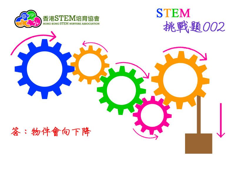 STEM挑戰題002答案
