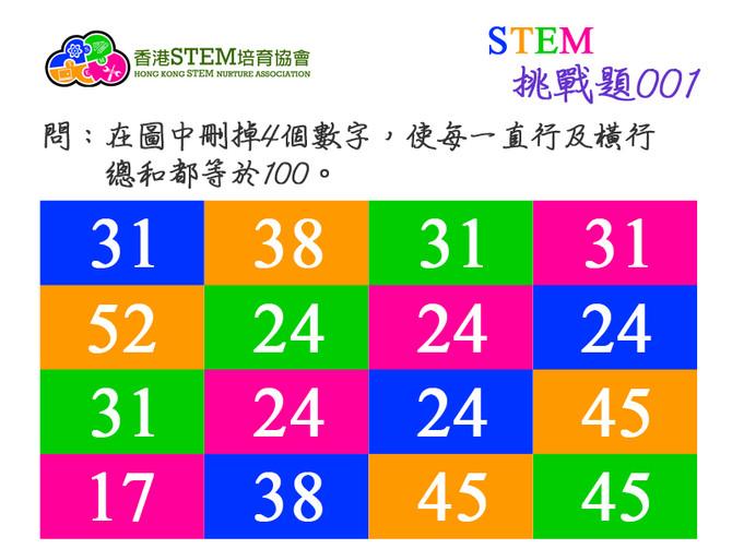 STEM挑戰題001
