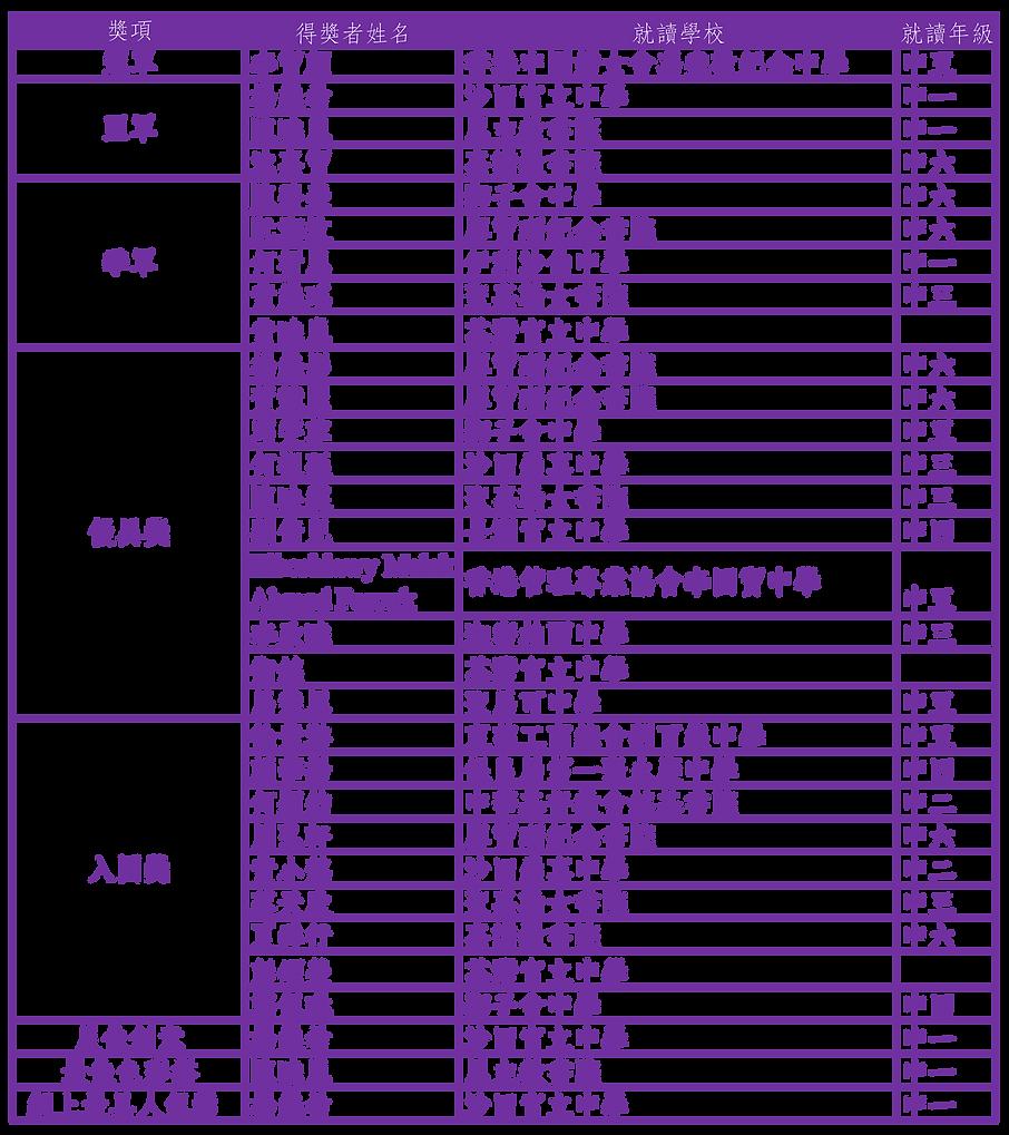 活頁簿1.png