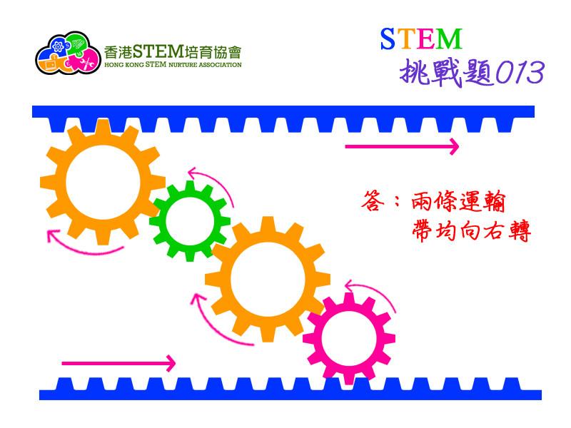 STEM挑戰題答案