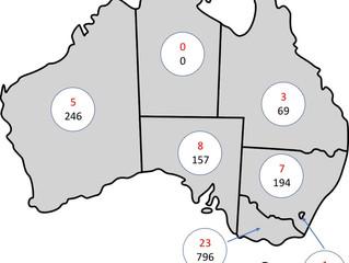 Petanque across Australia