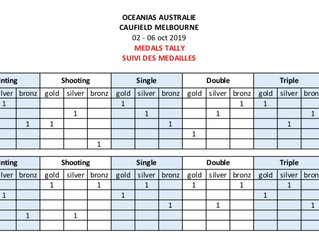 Oceania results