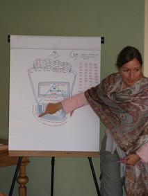 Womb Chakra teaching.jpg