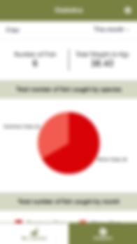 Stats_EN.PNG