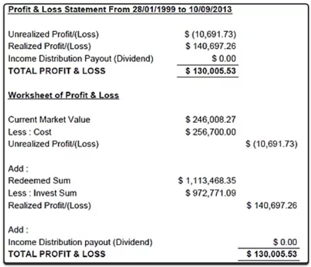 Profit Loss.png