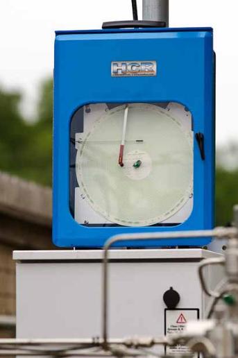 Monitoreo de fugas de gas
