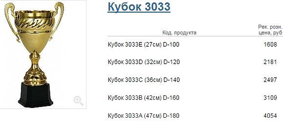 Кубок 3033