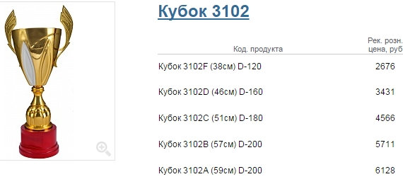 Кубок 3102