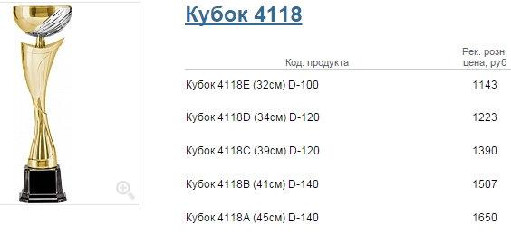Кубок 4118