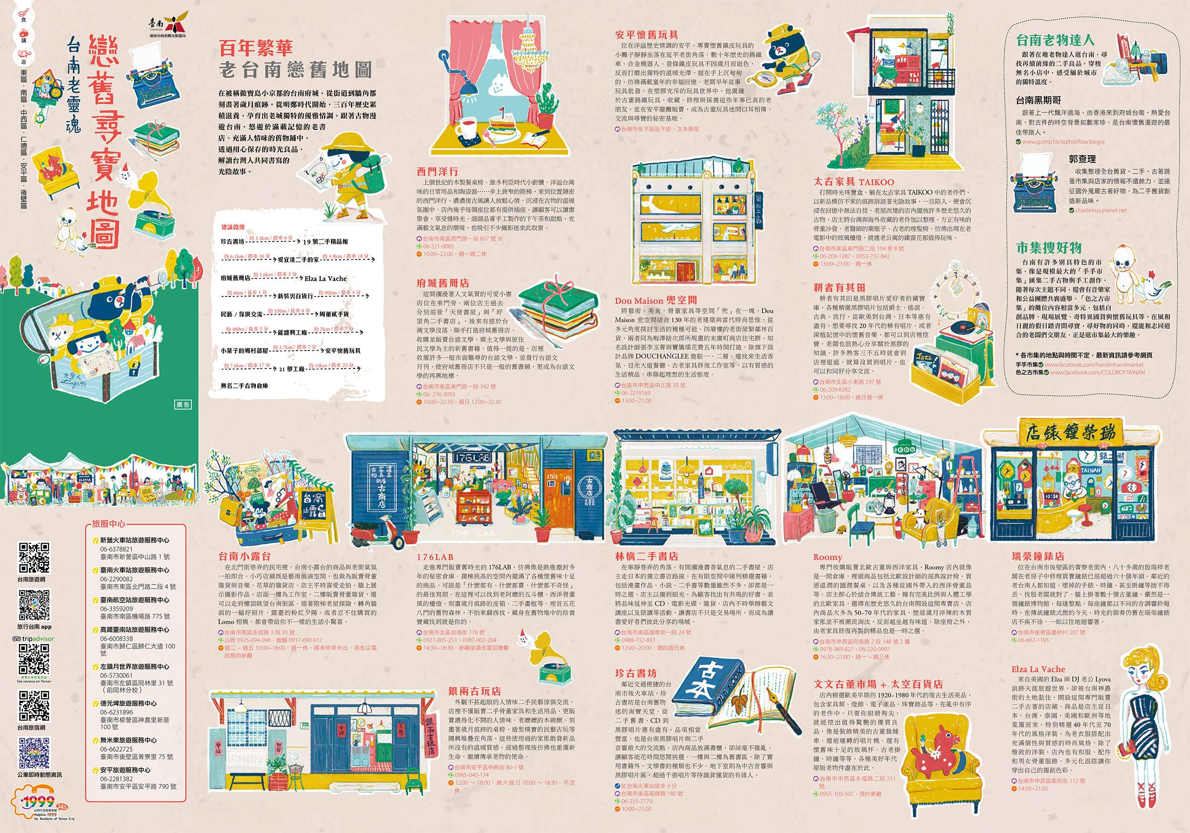 台南戀舊尋寶地圖-資訊頁